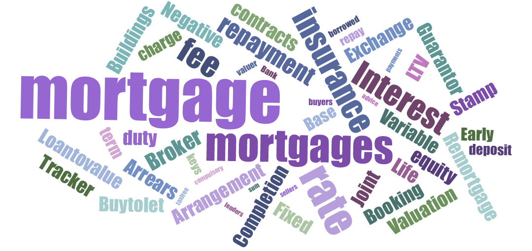 A list of words associated with Mortgage Jargon used